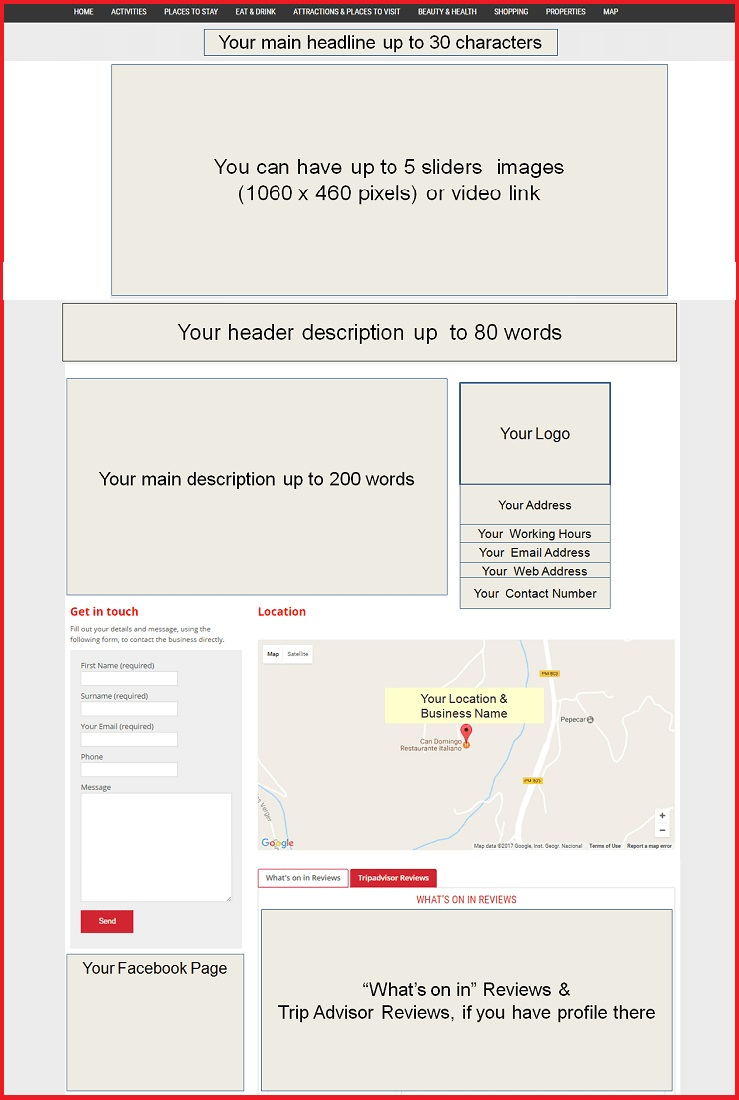 Sales Page Layout when Advertise in Gloucester